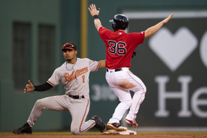 Baltimore Orioles vs. Boston Red Sox: Preview, Picks and More